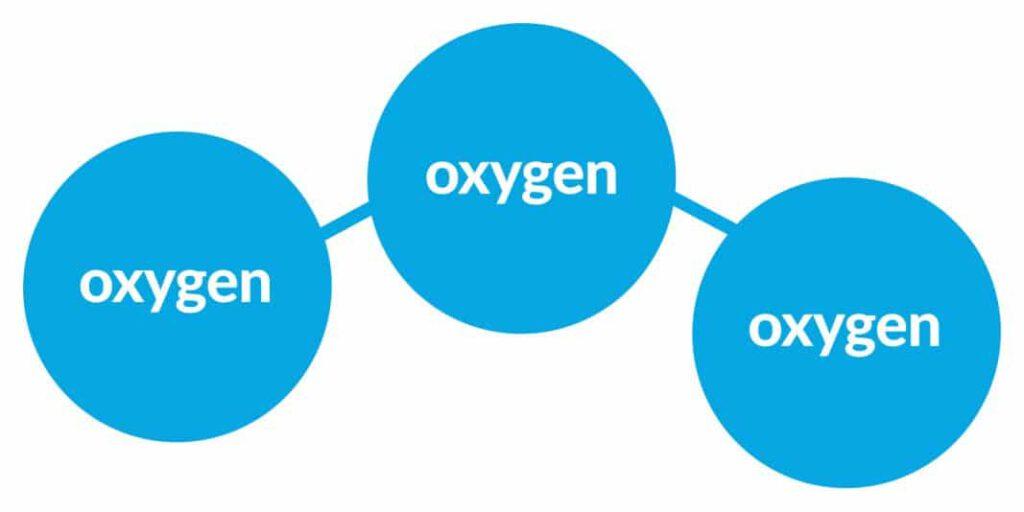ozone chart 3